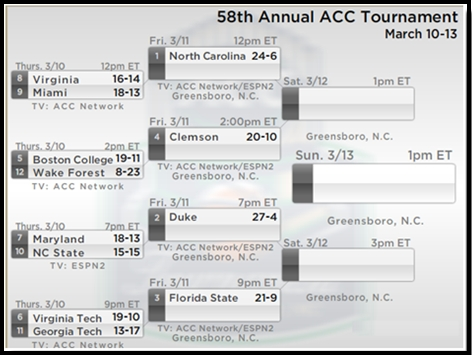 photograph relating to Acc Printable Bracket named ACC Match ~ 4 Times Intense Compeion! - Davie County Website